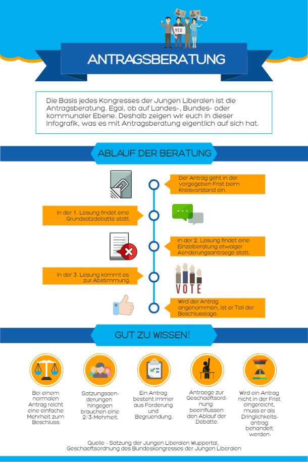 Antragsberatung Infografik